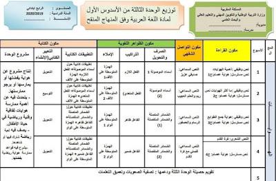 توازيع سنوية و مجالية المستويين الثالث و الرابع المنهاج الجديد