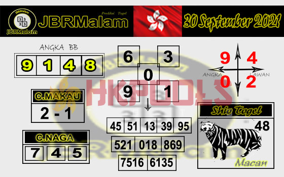 JBR Malam HK Selasa 28 September 2021