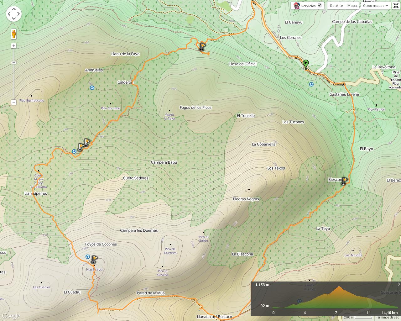 Ruta Pienzu: Mapa de la ruta