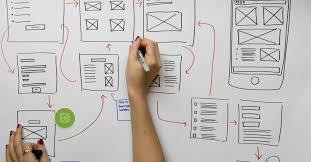 مستقبل تصميم تجربة المستخدم ux-ui_design 2021