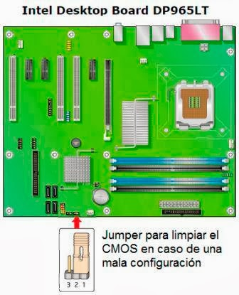 jumper para limpiar el CMOS en placa intel dp965lt cuando la PC se apaga al encender