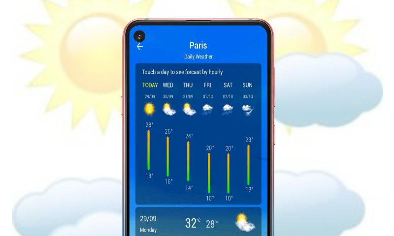 Aplicaciones para conocer el clima