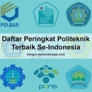 Daftar Politeknik Terbaik di Indonesia 2019