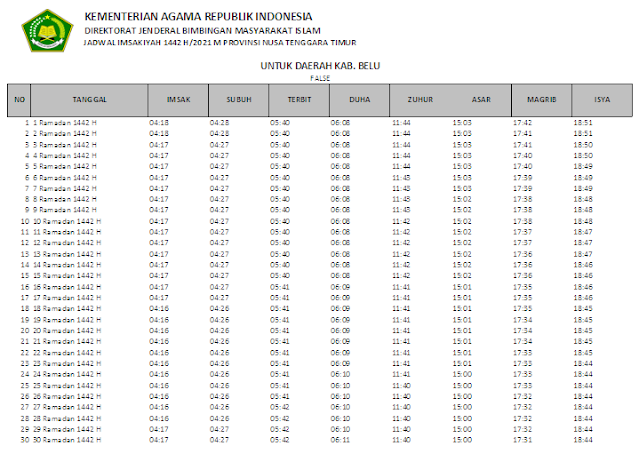 Jadwal Imsakiyah Ramadhan 1442 H Kabupaten Belu, Provinsi Nusa Tenggara Timur