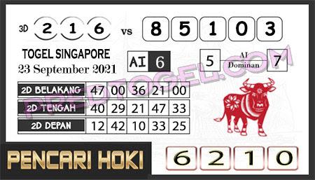 Pred Pencari Hoki Group Forum SGP Kamis 23 September-2021