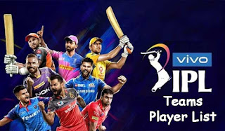 Vivo IPL 2020 Players