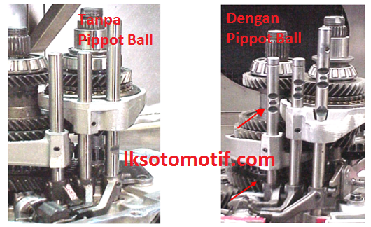 poppet ball pada transmisi manual