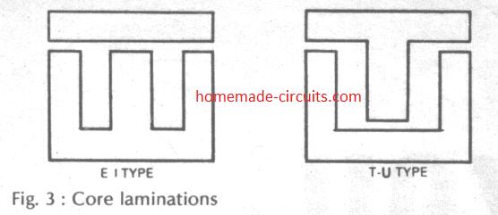 transformer E/I and T/U laminations