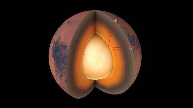 Ilustração artística mostra ondas sísmicas movendo se de Cerberus Fossae, ricocheteando no núcleo e voltando para serem detectadas pela sonda InSight.