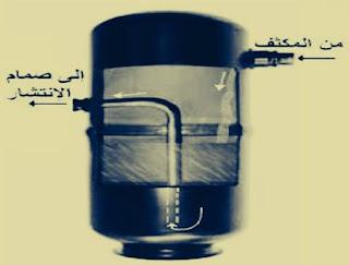 وظيفة خزان السائل في دورة التبريد