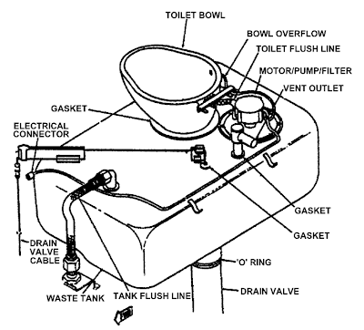 Rv Black Tank Flush Diagram, Rv, Free Engine Image For