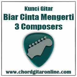 C   Bm     Am  B  Em C   Bm  Em  F   D   Chord 3 COMPOSER - BIAR CINTA MENGERTI (Original Kunci Gitar)
