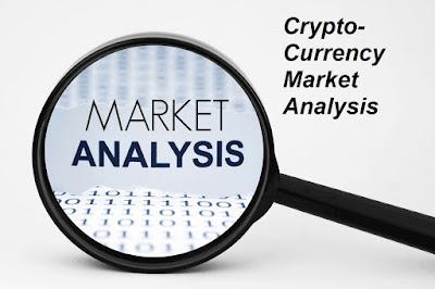 كيفية تحليل سوق العملات المشفرة Crypto-Market Analysis
