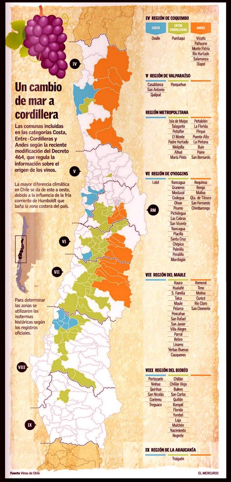 De Mapa Geografico Chile
