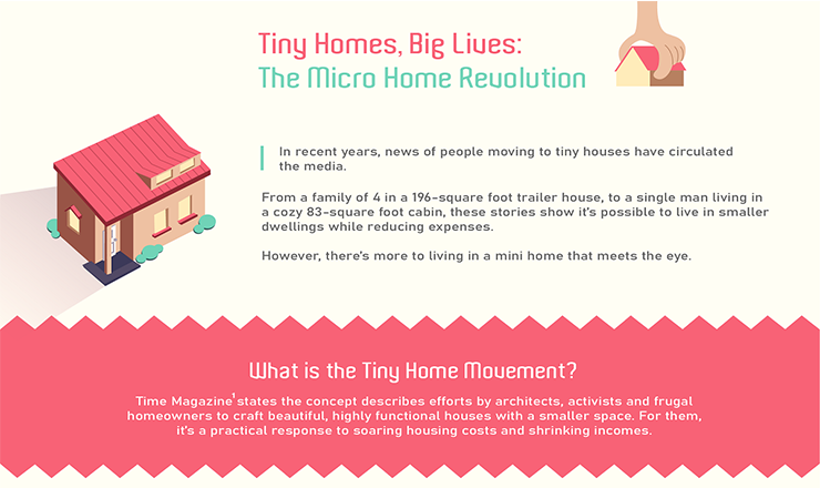A Guide to Knowing the Small Homes #infographic