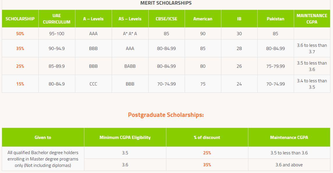 منح جامعة الغرير الاماراتية - Scholarships for Al Ghurair University