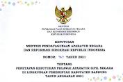 Formasi Kebutuhan Pegawai CASN Pemerintah Kab. Bandung 2021