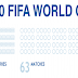 2010 Fifa World Cup #infographic