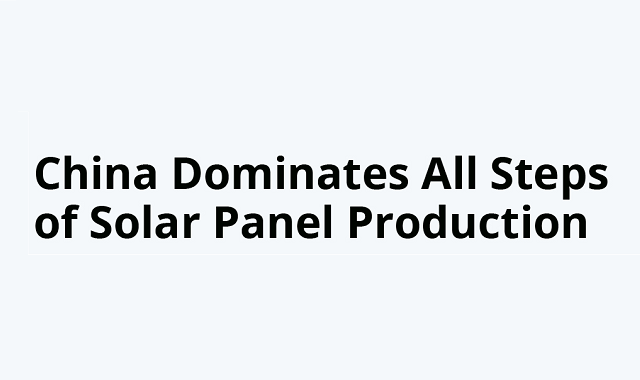 China leads all the solar panel development steps