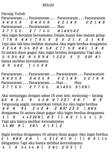 Not Angka Lagu Akad By Payung Teduh