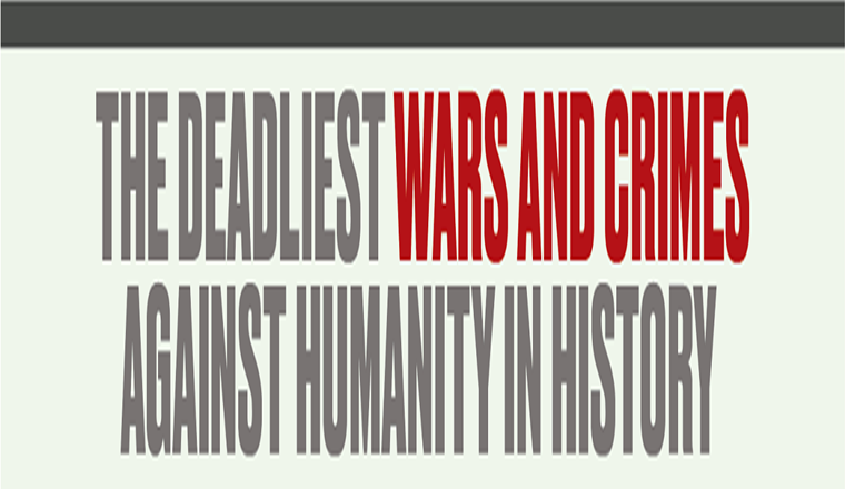The Deadliest Wars And Crimes Against Humanity In History #Infographic