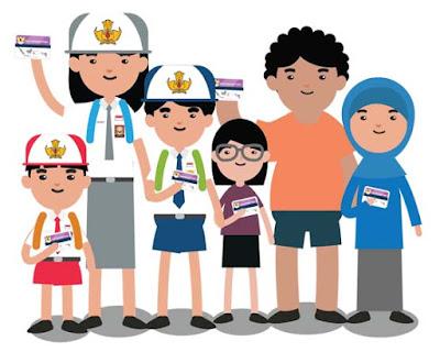 merupakan salah satu program pemerintah melalui kemdikbud yang mana program ini memberika 4 Juknis PIP 2018 Kemdikbud (SD, SMP, SMA, SMK) – Lengkap