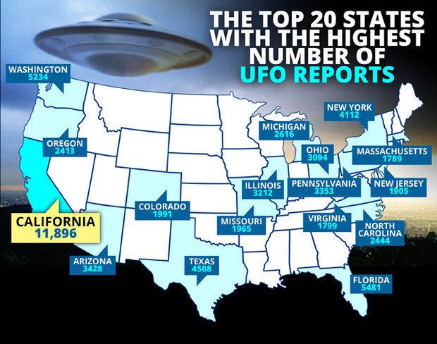 top 20 ufo sightings reported usa