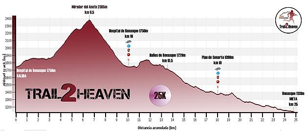 Trail2Heaven