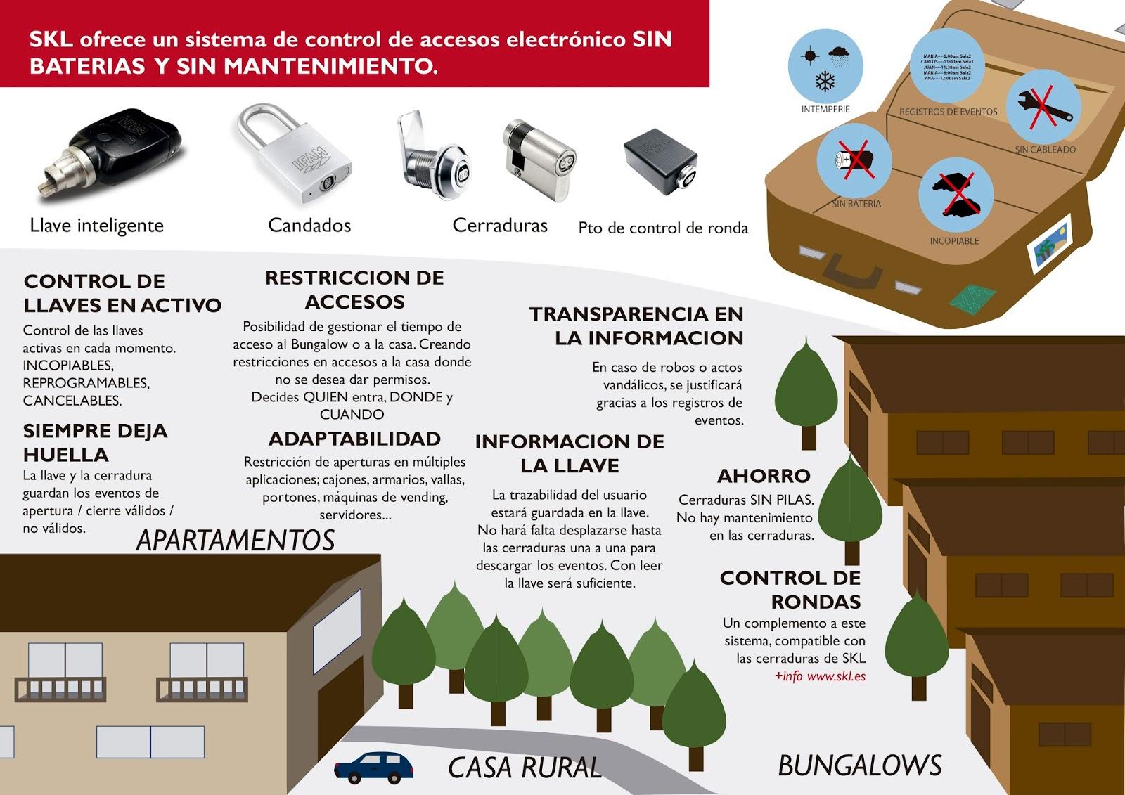 Skl cerraduras electr nicas seguridad en bungalows casas rurales apartamentos de alquiler y - Cerraduras electronicas para casa ...