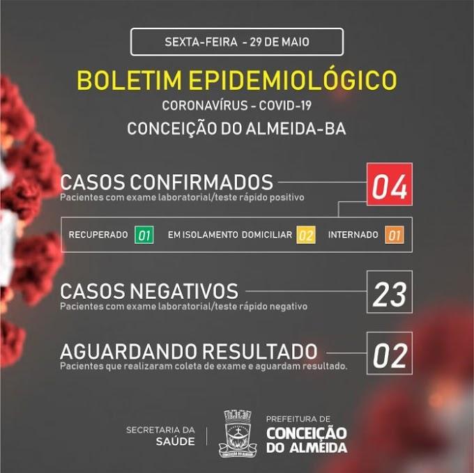 Conceição do Almeida registra 4º caso da Covid-19