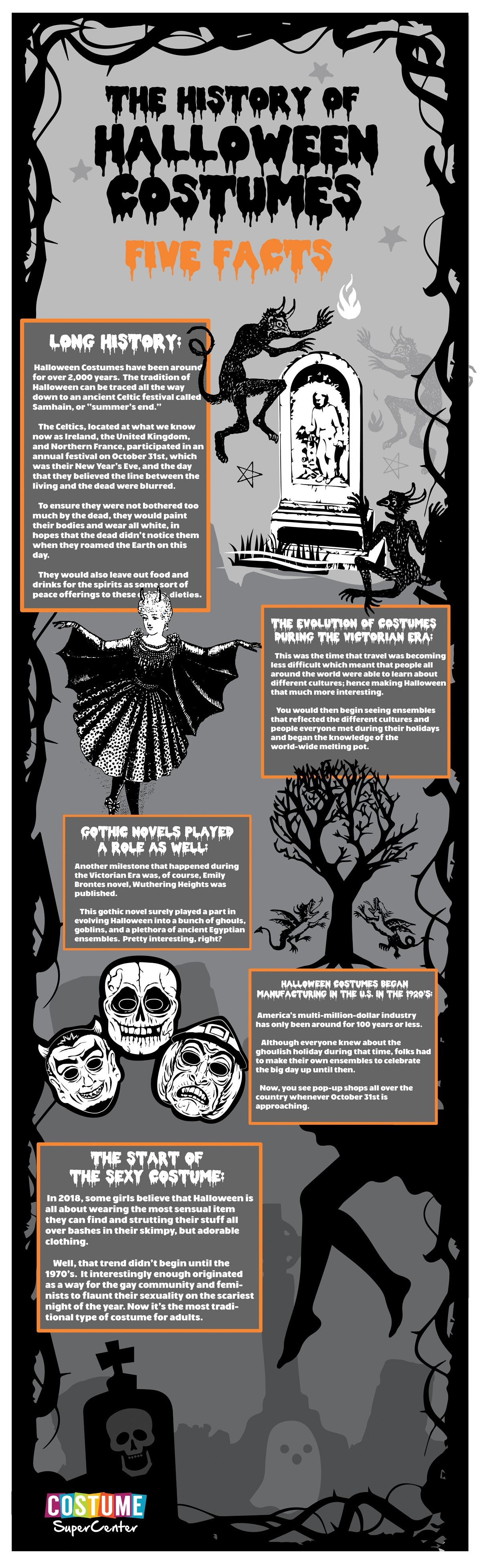 The History of Halloween Costumes #infographic