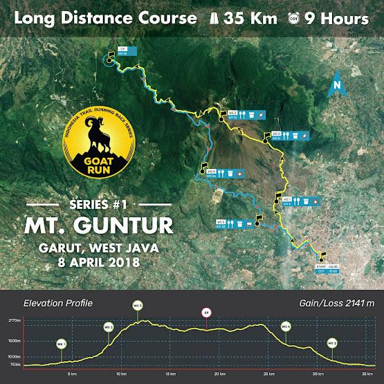Goat Run Guntur Route 2018