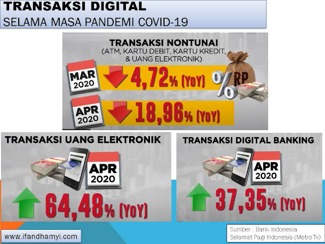 Tram]nsaksi Digital