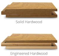 wood Plank Types