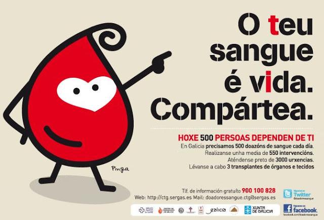 Xunta de Galicia:COMPARTE SAUDE. #SúmateDoaSangue SEMANA 29 XUÑO 2020 Ó 4 XULLO 2020 .PROVINCIA: PONTEVEDRA