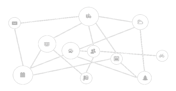 IotShark : Monitoring And Analyzing IoT Traffic