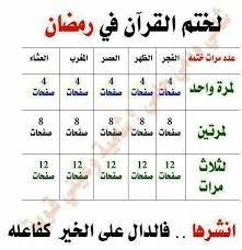 كيفية ختم القرآن الكريم في رمضان