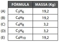 fórmula massa kg
