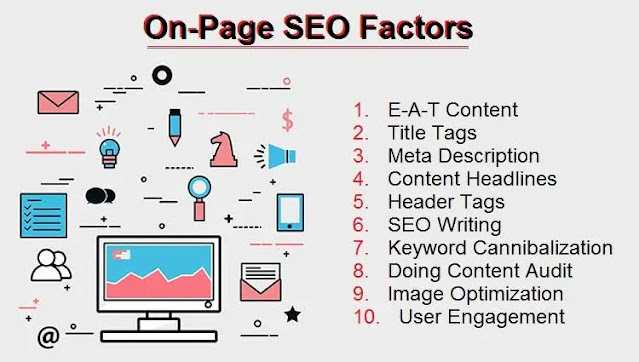 ONPAGE SEO OPTIMAL UNDER DIFFERENT ANGLES