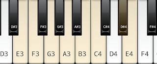 Neapolitan minor scale on key E