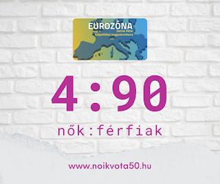 Az Eurozóna rádióműsor beszélgetéseiben 4:90 a nők és férfiak aránya #M131