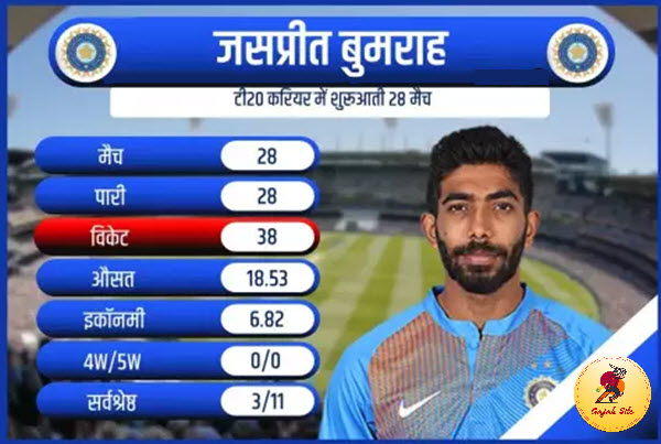 who-is-better-bumrah-vs-cummins-vs-southee-t20-comparison