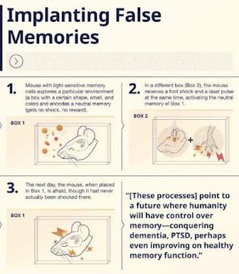 5 Teknologi Manipulasi Otak Manusia Ditemukan , No.4 Bisa Hapus Kenangan Mantan?