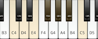 Key C whole tone scale The whole tone scale