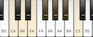 Key C whole tone scale The whole tone scale