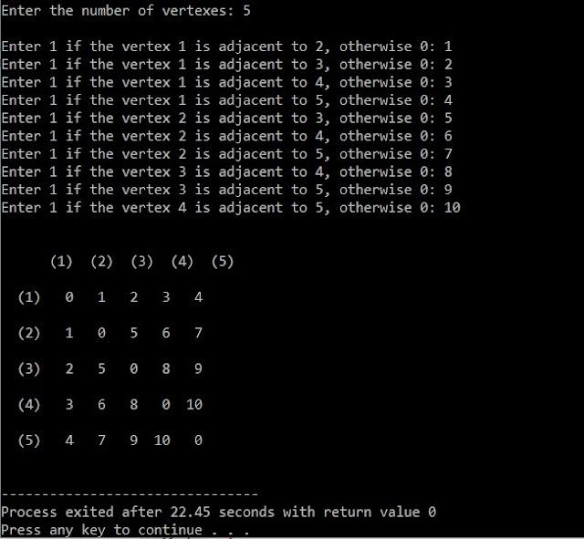 C++ Program To Represent The Graph Using Adjacency Matrix