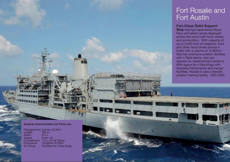 Великобританія продасть надлишок військових кораблів, літаків та бронетехніки