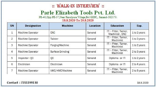ITI And Diploma Jobs Vacancy In Parle Elizabeth Tools Pvt. Ltd.  Bol GIDC, Sanand Gujarat