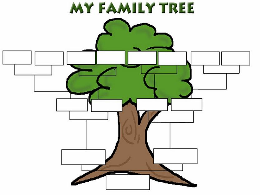 template for a family tree chart - be our best memories questions and history lessons