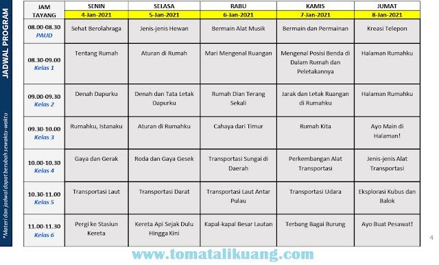 jadwal program belajar dari rumah bdr tvri tanggal 4 5 6 7 8 januari 2021 tomatalikuang.com